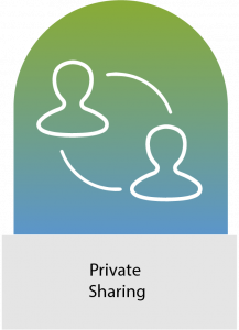 private sharing